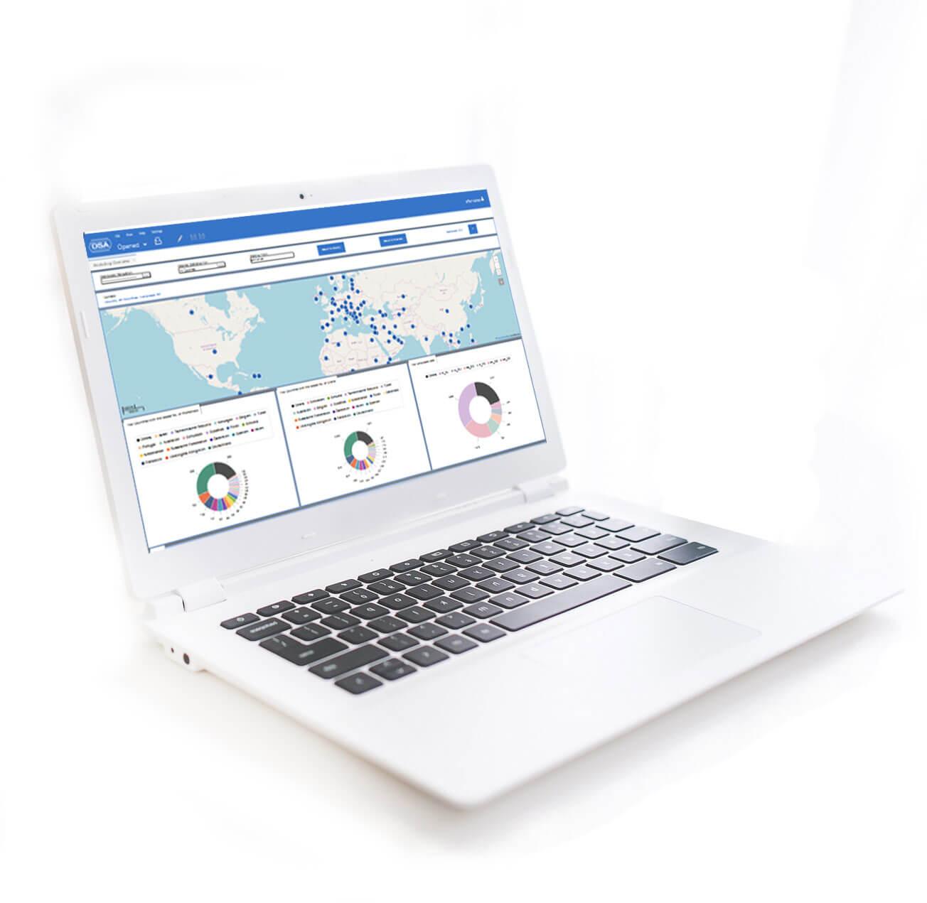 Skylyze Datenanalyse für DSA Lösungen After Sales
