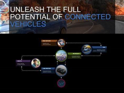 Bild_Skylyze_Connected_Vehicle_Analytics_IZB