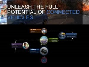 Bild_Skylyze_Connected_Vehicle_Analytics_IZB
